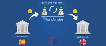 Transferwise Italia Come Funziona?