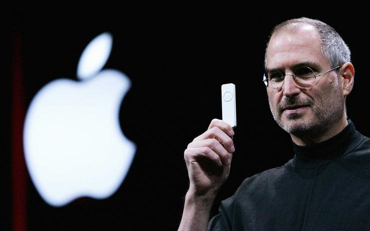 Azioni Apple: Andamento e Quotazione